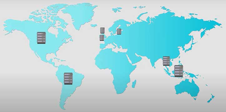 Hostinger has data centers